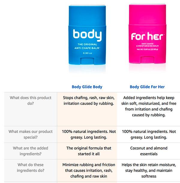 Body Glide Comparison